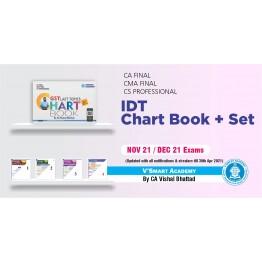 CA Final IDT Book Set : Study Material By CA Vishal Bhattad (For Nov. / DEC.2021 EXAM )